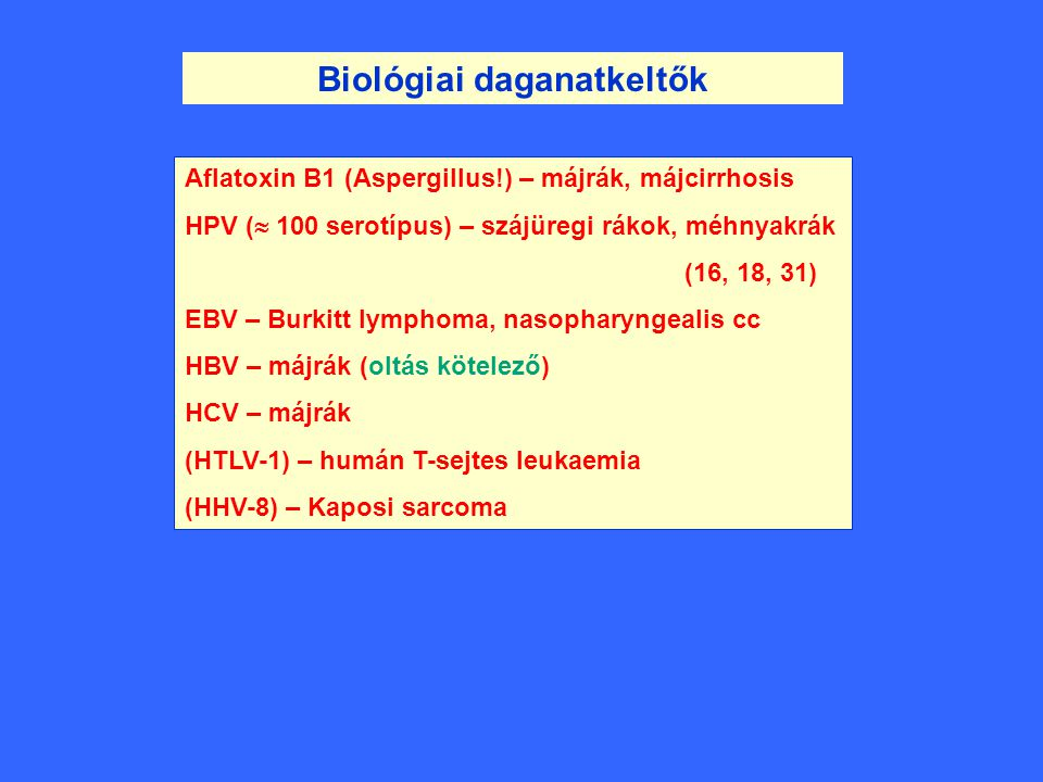 Biológiai daganatkeltők