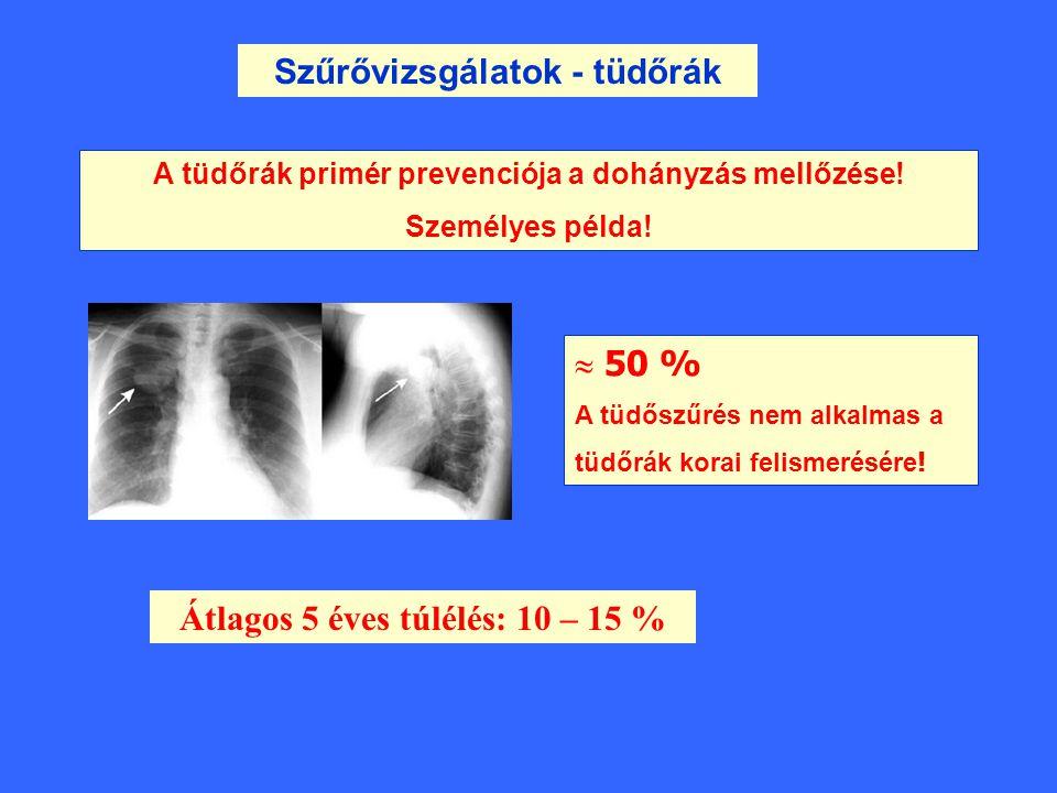 Szűrővizsgálatok - tüdőrák
