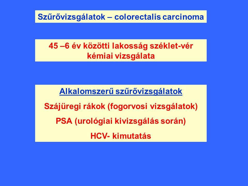 Szűrővizsgálatok – colorectalis carcinoma