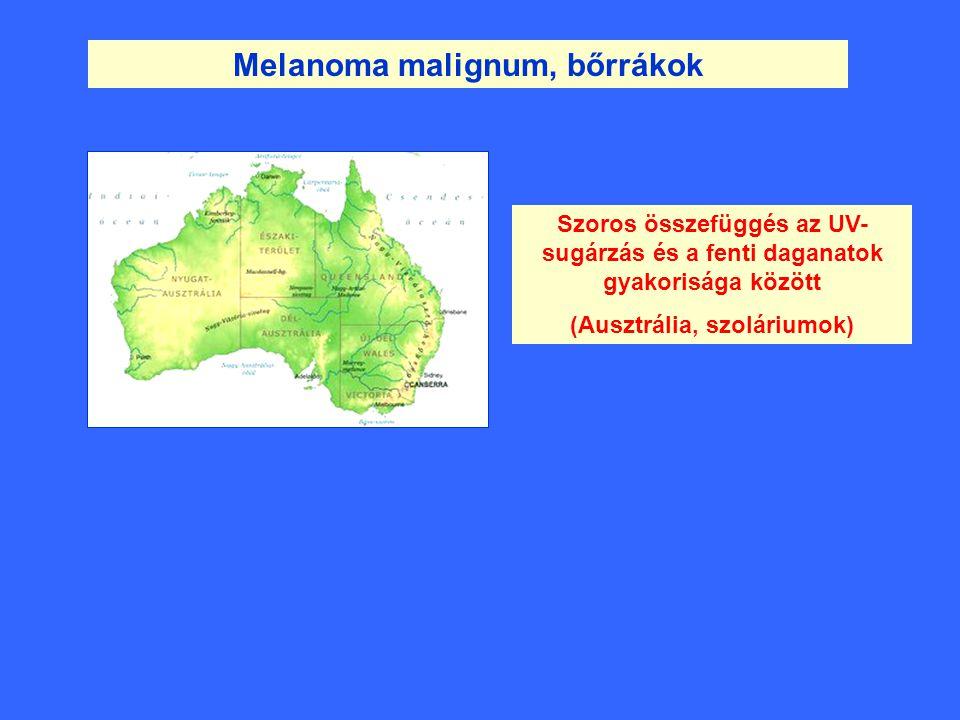 Melanoma malignum, bőrrákok (Ausztrália, szoláriumok)