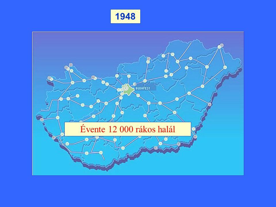 1948 Évente 12 000 rákos halál