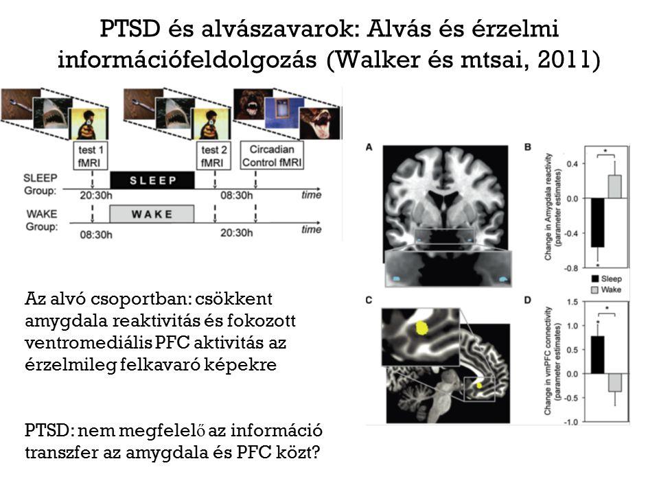 PTSD és alvászavarok: Alvás és érzelmi információfeldolgozás (Walker és mtsai, 2011)