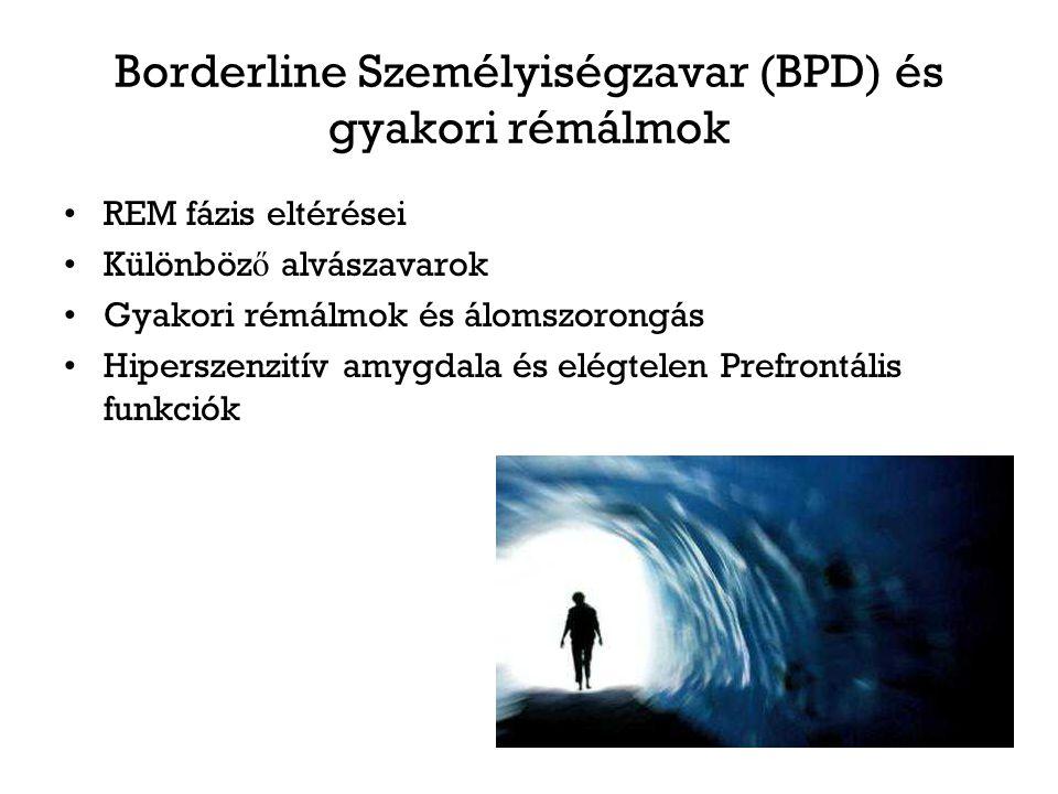 Borderline Személyiségzavar (BPD) és gyakori rémálmok