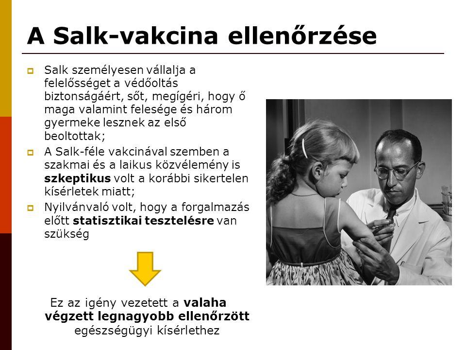 A Salk-vakcina ellenőrzése