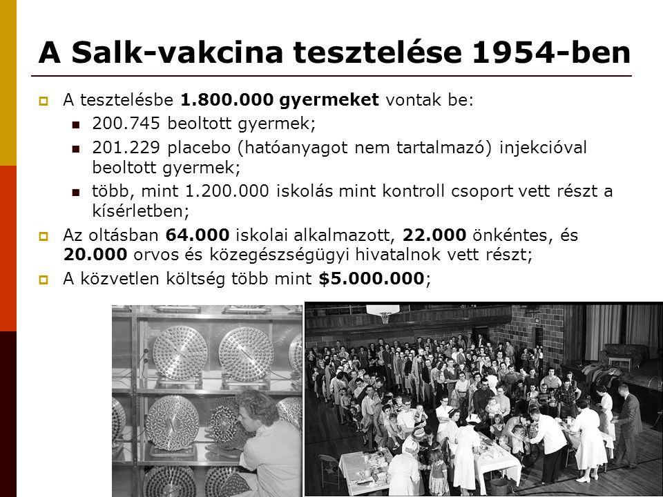 A Salk-vakcina tesztelése 1954-ben