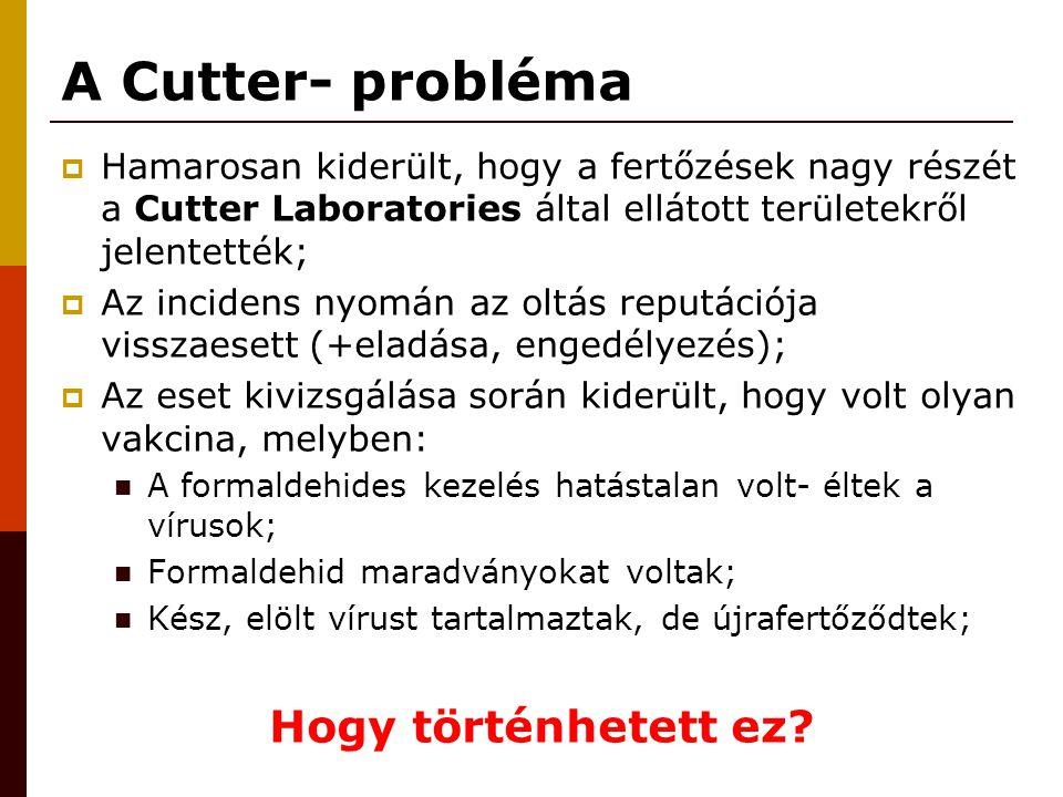 A Cutter- probléma Hogy történhetett ez