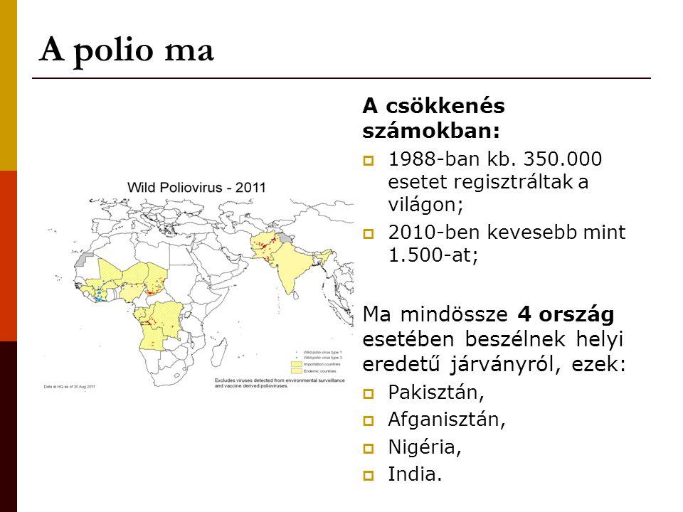 A polio ma A csökkenés számokban: