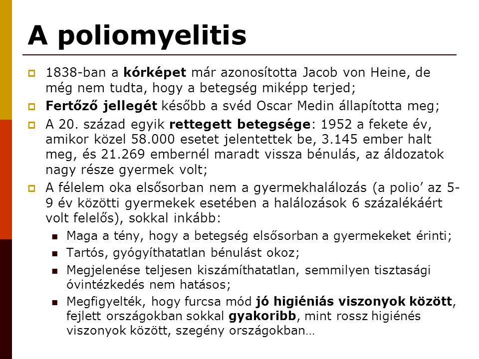 A poliomyelitis 1838-ban a kórképet már azonosította Jacob von Heine, de még nem tudta, hogy a betegség miképp terjed;