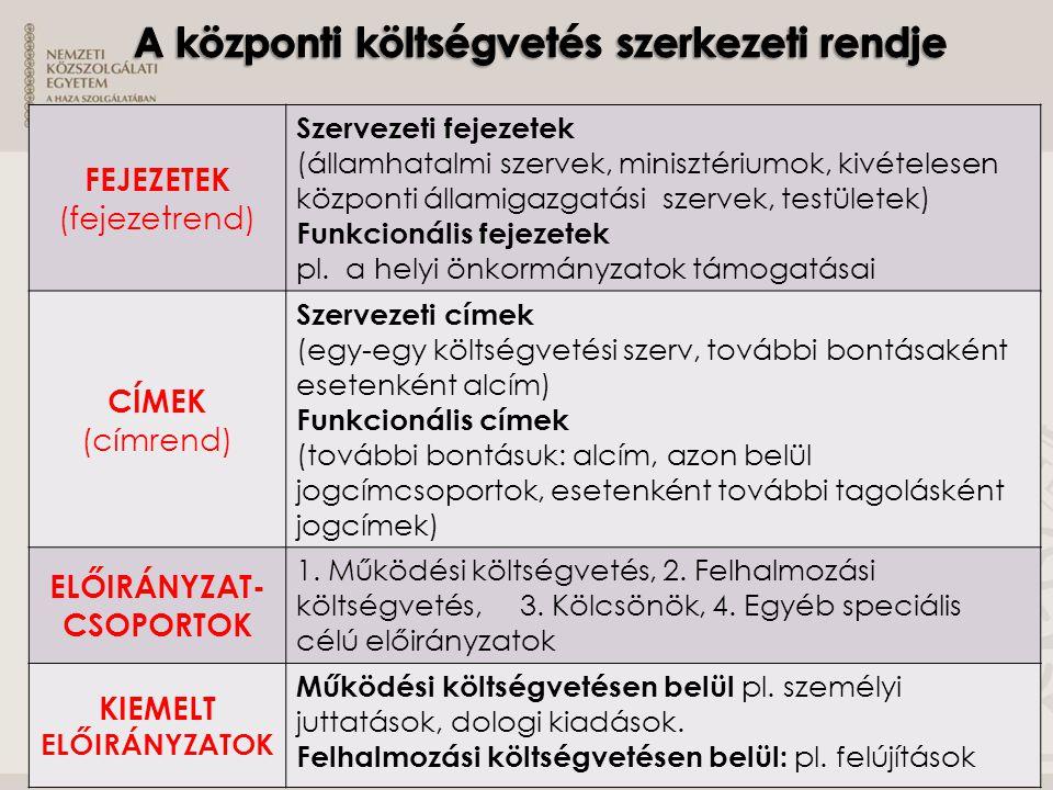A központi költségvetés szerkezeti rendje