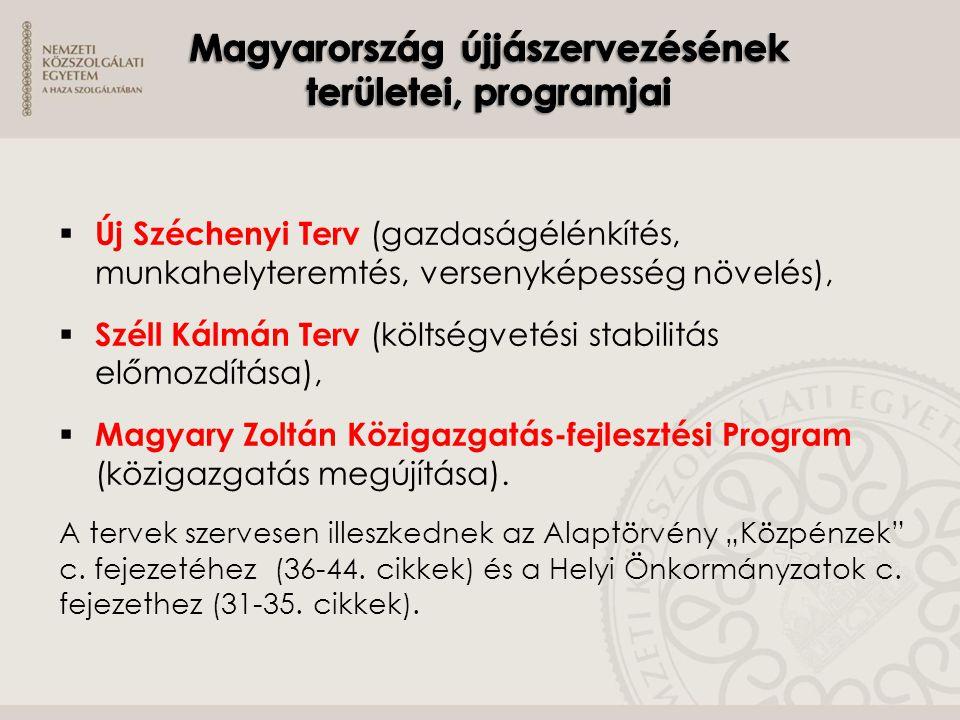 Magyarország újjászervezésének területei, programjai