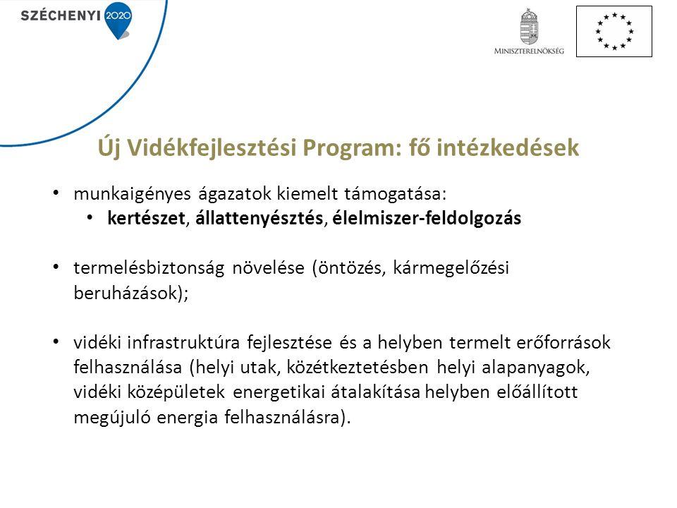 Új Vidékfejlesztési Program: fő intézkedések