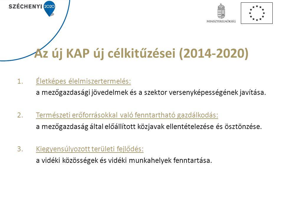Az új KAP új célkitűzései (2014-2020)