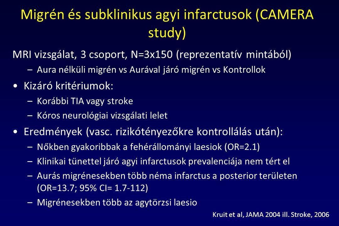Migrén és subklinikus agyi infarctusok (CAMERA study)
