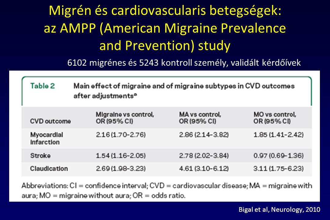 Migrén és cardiovascularis betegségek: az AMPP (American Migraine Prevalence and Prevention) study