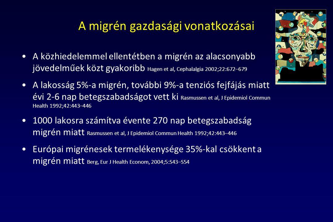 A migrén gazdasági vonatkozásai