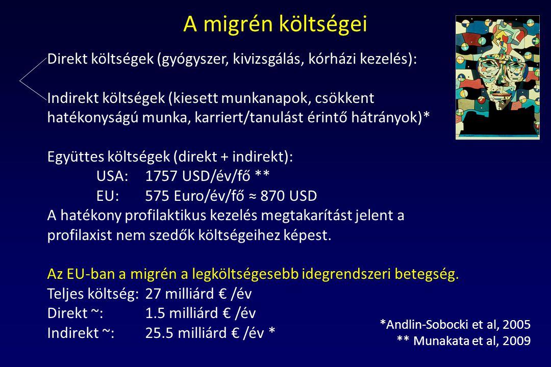 A migrén költségei Direkt költségek (gyógyszer, kivizsgálás, kórházi kezelés):