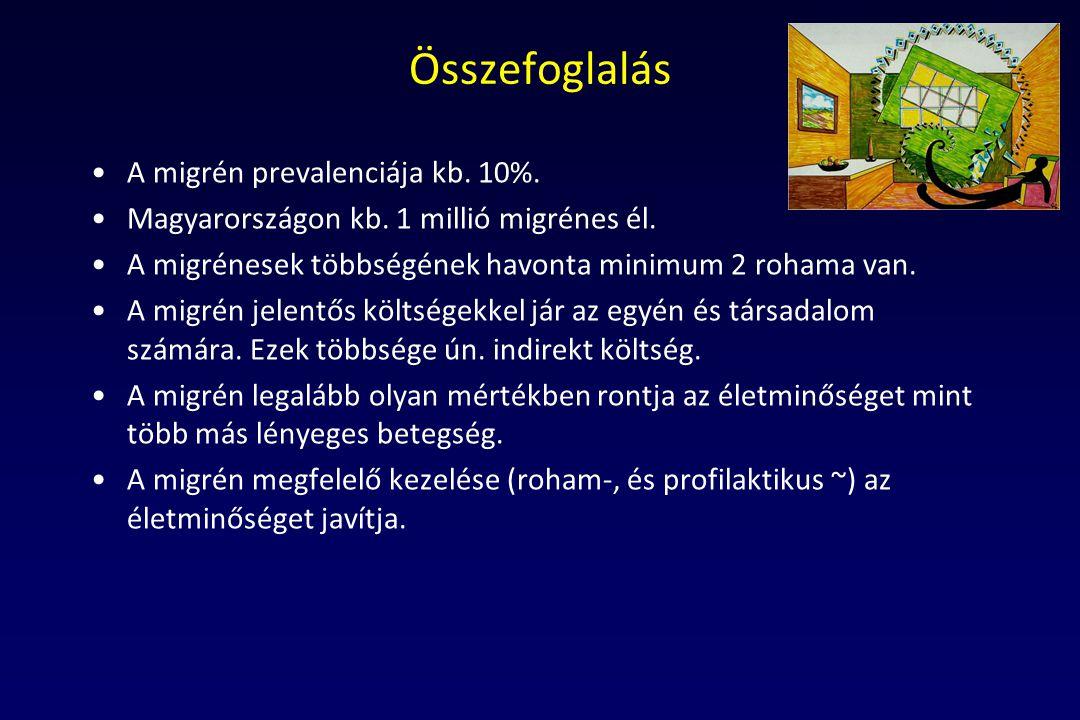 Összefoglalás A migrén prevalenciája kb. 10%.