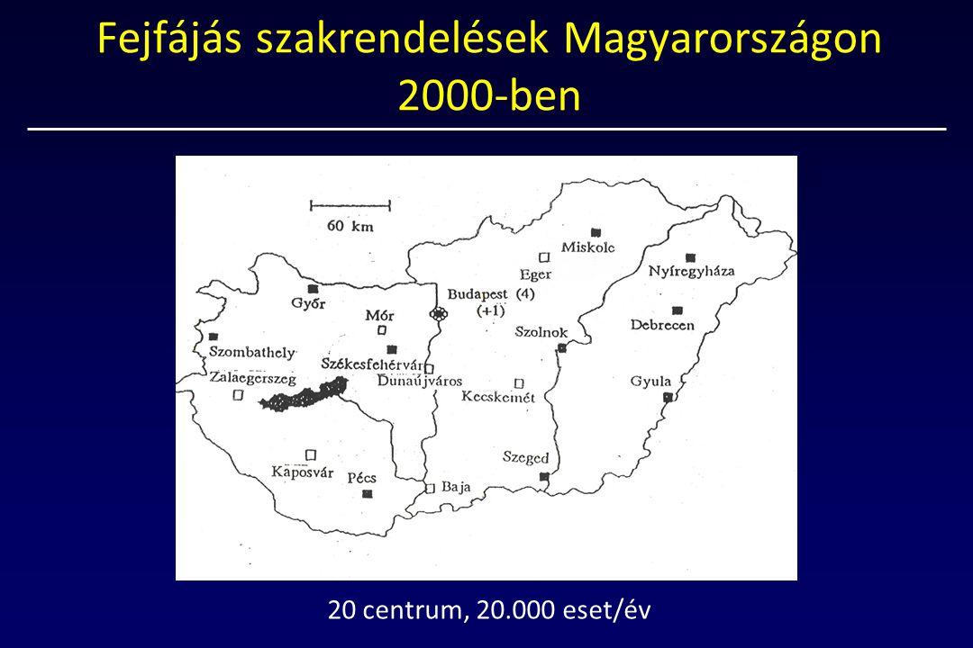 Fejfájás szakrendelések Magyarországon 2000-ben