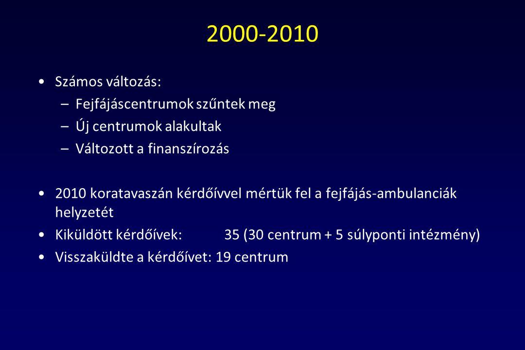 2000-2010 Számos változás: Fejfájáscentrumok szűntek meg
