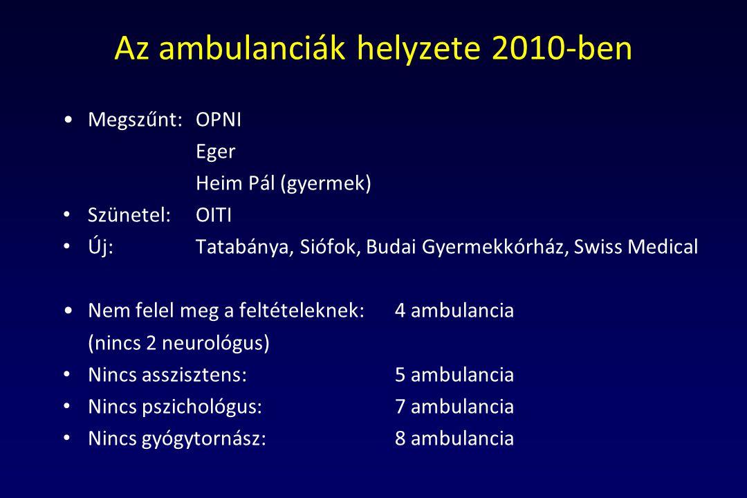Az ambulanciák helyzete 2010-ben
