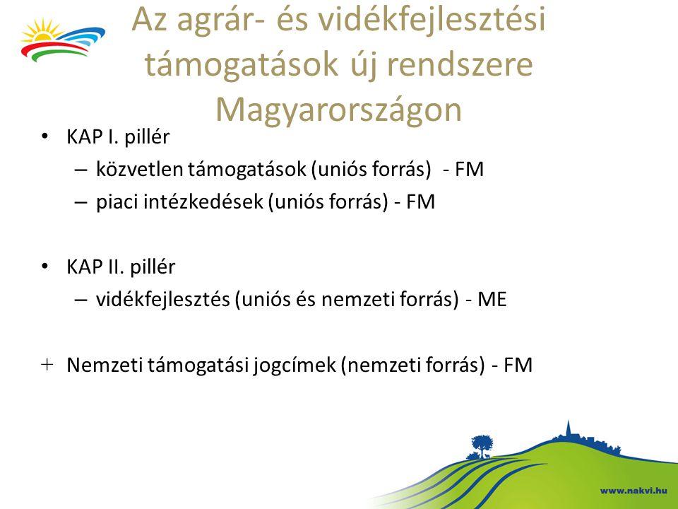 Az agrár- és vidékfejlesztési támogatások új rendszere Magyarországon