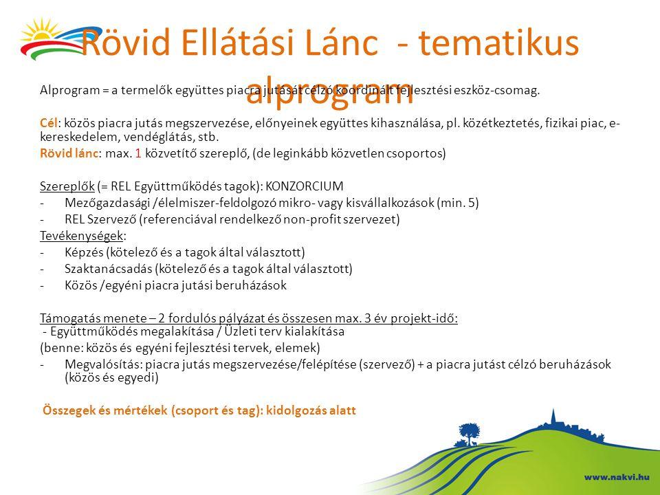 Rövid Ellátási Lánc - tematikus alprogram
