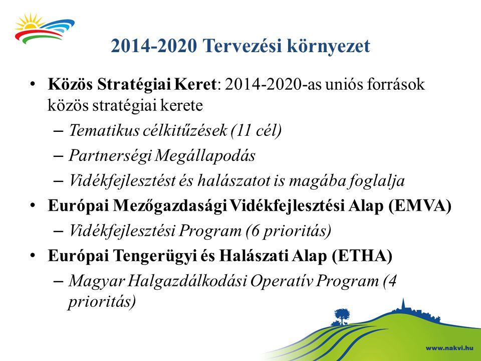 2014-2020 Tervezési környezet Közös Stratégiai Keret: 2014-2020-as uniós források közös stratégiai kerete.