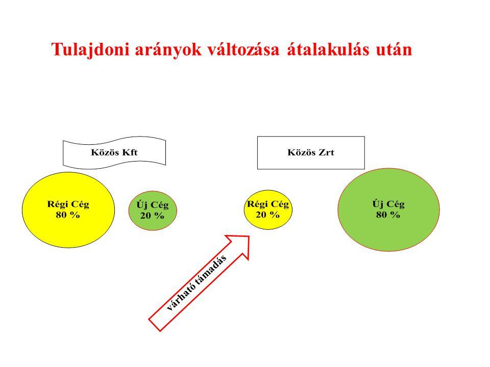 Tulajdoni arányok változása átalakulás után