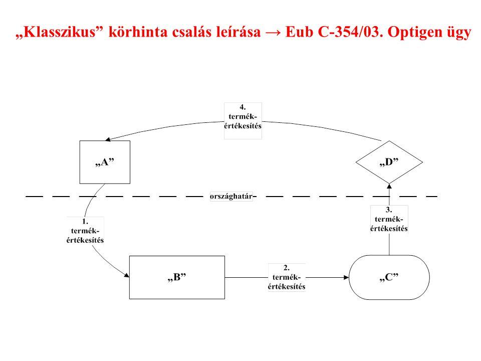 """""""Klasszikus körhinta csalás leírása → Eub C-354/03. Optigen ügy"""