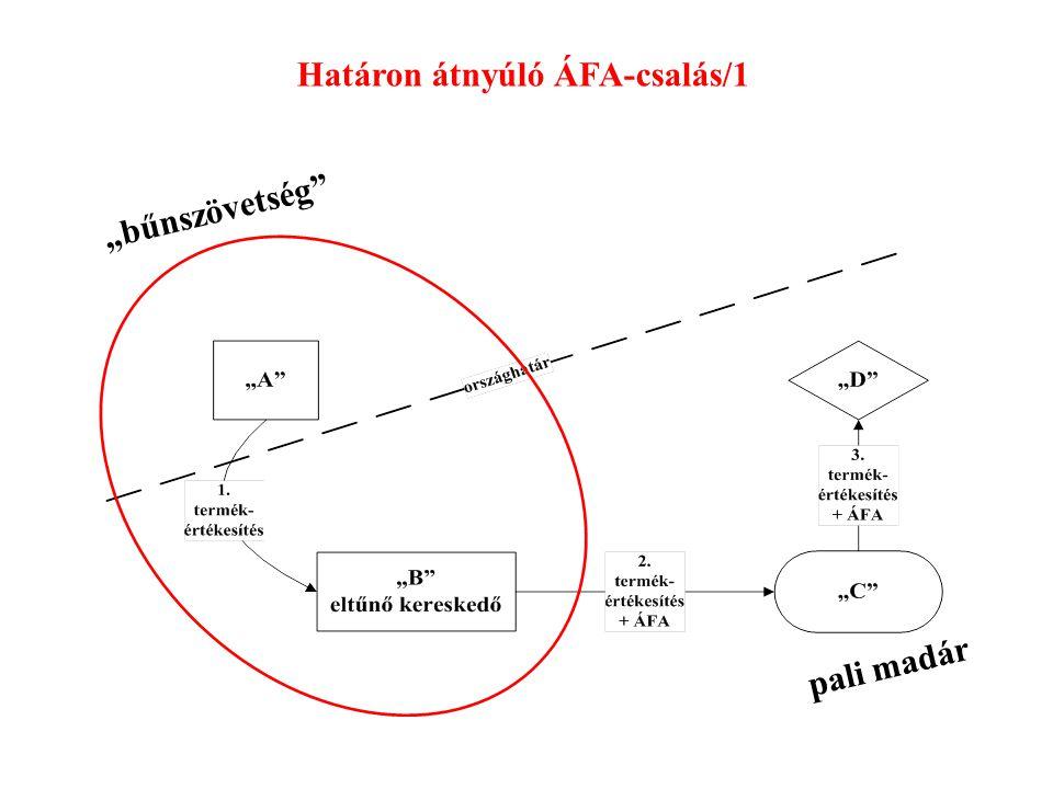 Határon átnyúló ÁFA-csalás/1