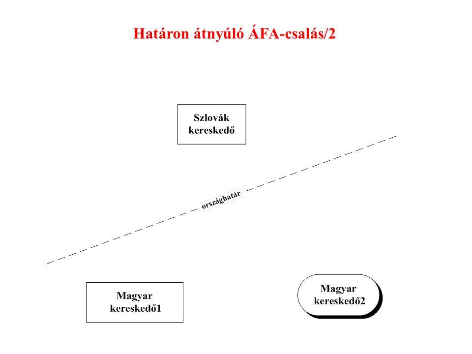 Határon átnyúló ÁFA-csalás/2