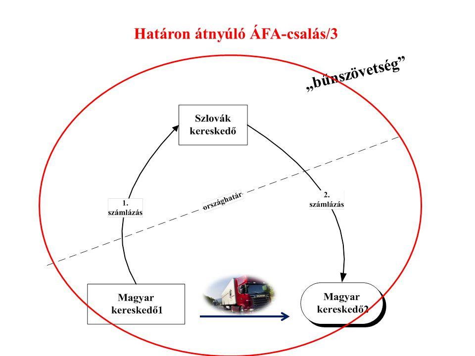 Határon átnyúló ÁFA-csalás/3