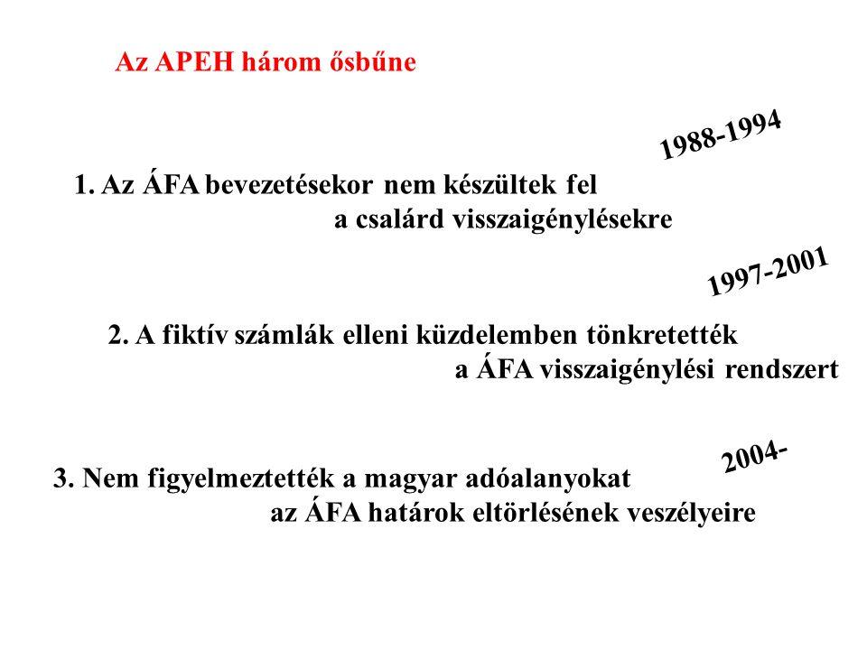 Az APEH három ősbűne 1988-1994. 1. Az ÁFA bevezetésekor nem készültek fel. a csalárd visszaigénylésekre.