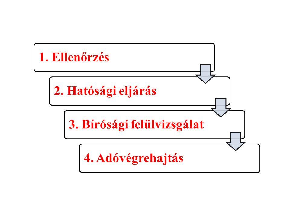 1. Ellenőrzés 2. Hatósági eljárás 3. Bírósági felülvizsgálat 4. Adóvégrehajtás