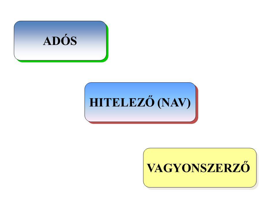 ADÓS HITELEZŐ (NAV) VAGYONSZERZŐ