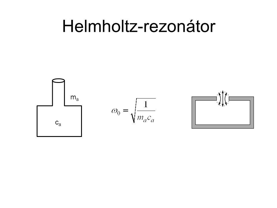 Helmholtz-rezonátor ma ca