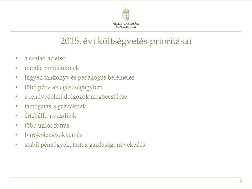 2015. évi költségvetés prioritásai