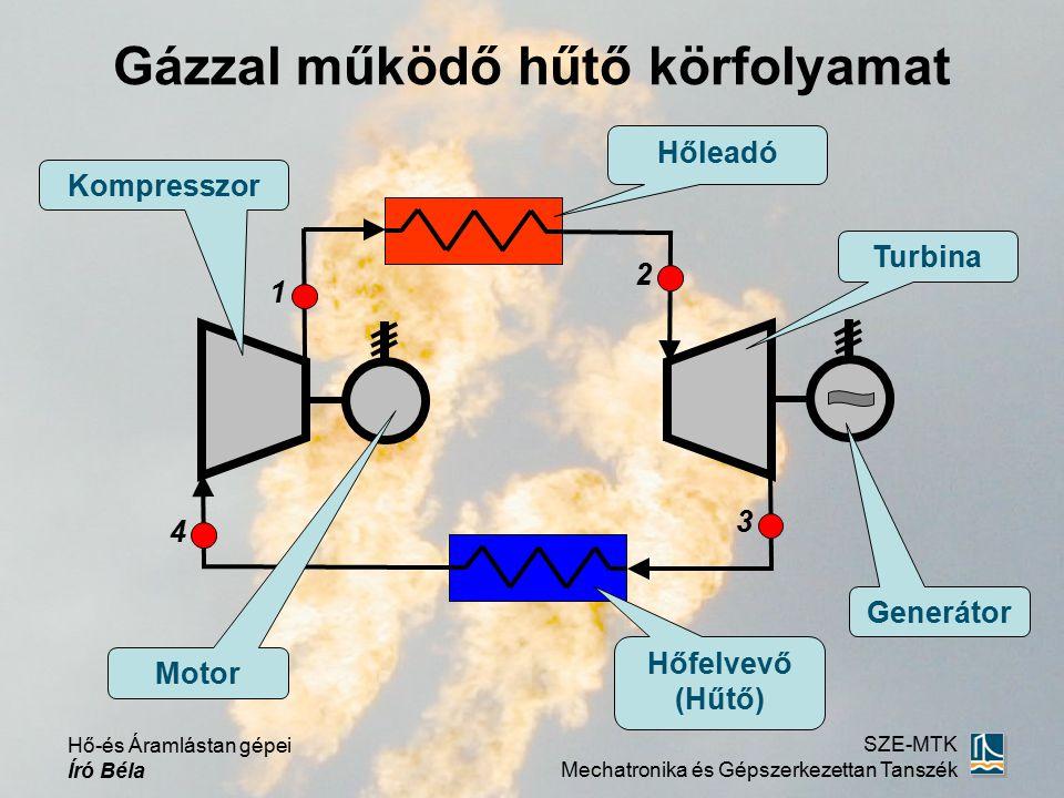 Gázzal működő hűtő körfolyamat