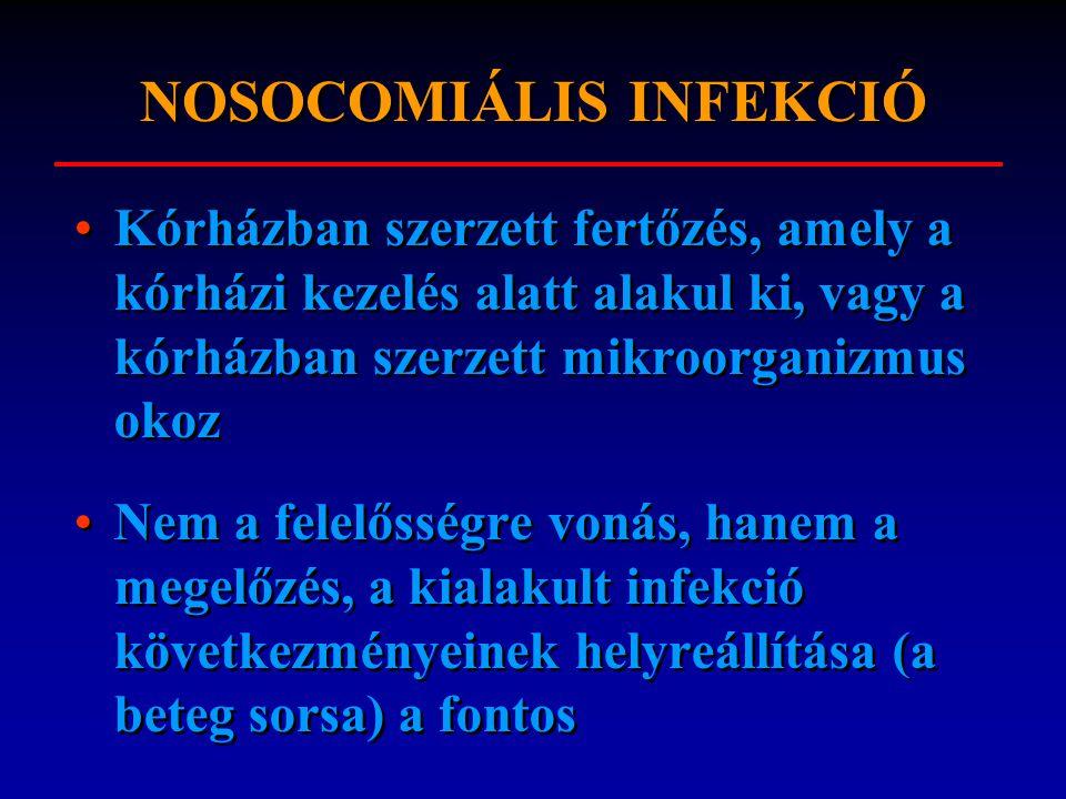 NOSOCOMIÁLIS INFEKCIÓ