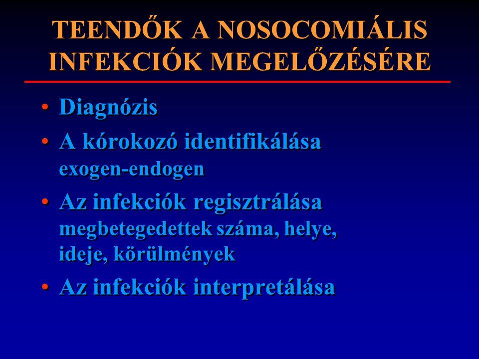 TEENDŐK A NOSOCOMIÁLIS INFEKCIÓK MEGELŐZÉSÉRE