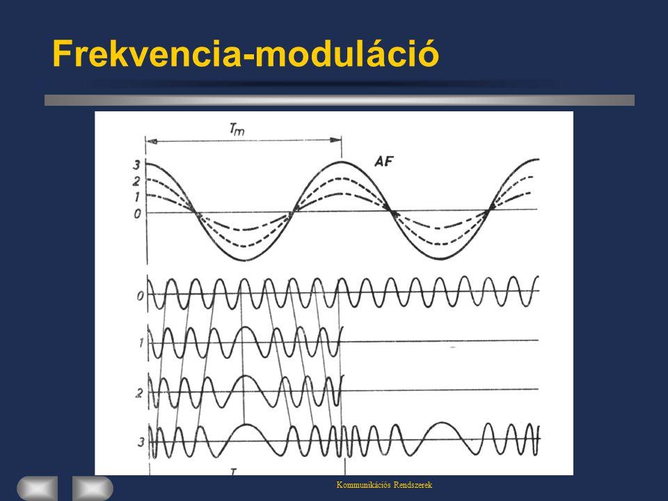 Frekvencia-moduláció