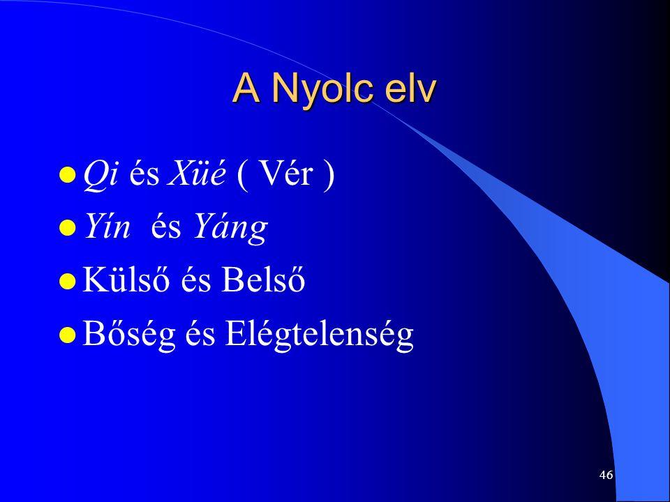 A Nyolc elv Qi és Xüé ( Vér ) Yín és Yáng Külső és Belső
