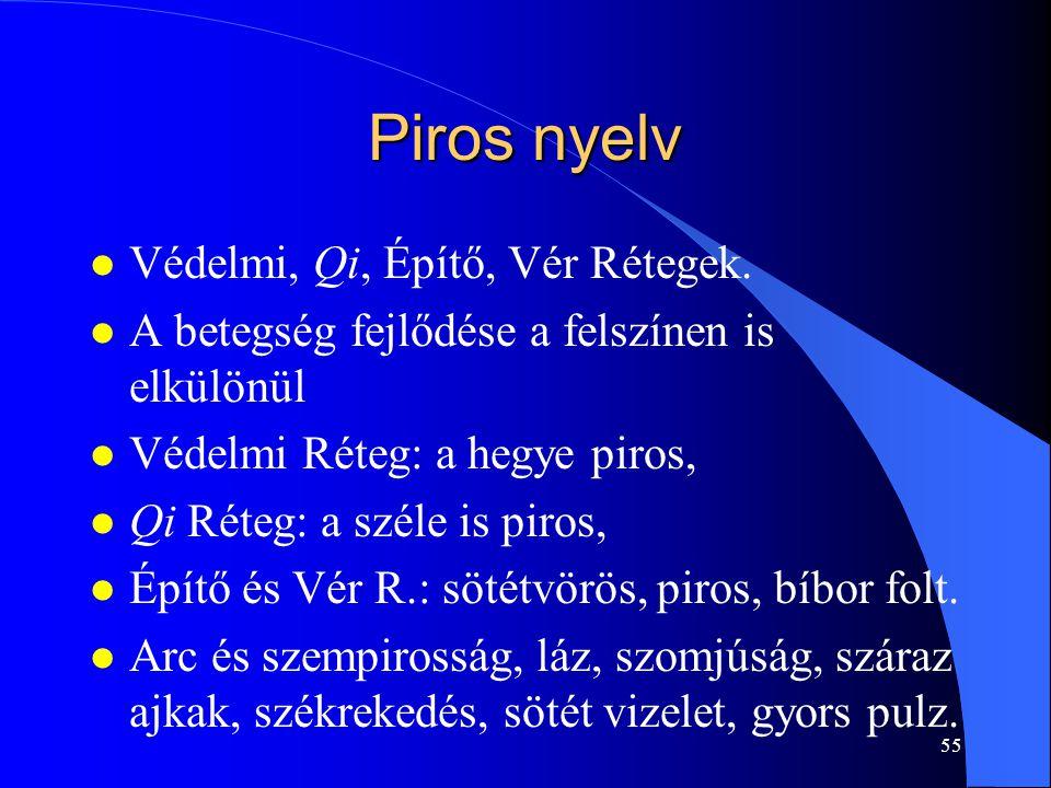 Piros nyelv Védelmi, Qi, Építő, Vér Rétegek.