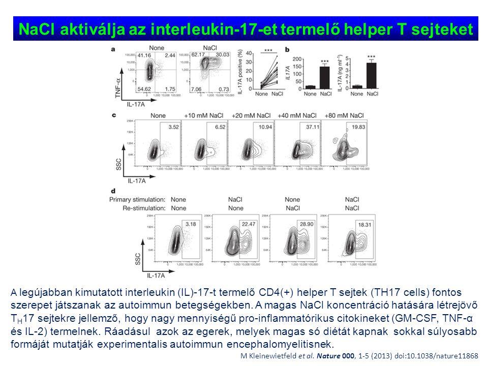 M Kleinewietfeld et al. Nature 000, 1-5 (2013) doi:10.1038/nature11868