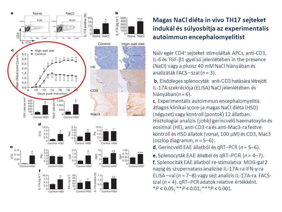 Magas NaCl diéta in vivo TH17 sejteket indukál és súlyosbítja az experimentalis autoimmun encephalomyelitist