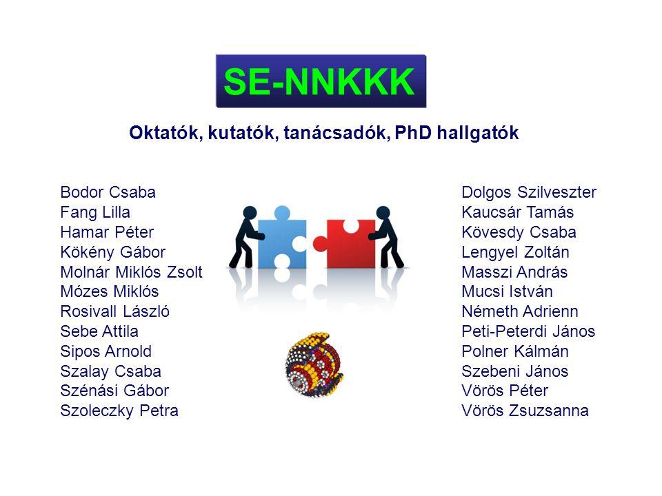 SE-NNKKK Oktatók, kutatók, tanácsadók, PhD hallgatók Bodor Csaba