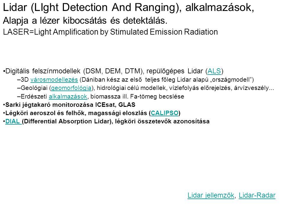 Lidar (LIght Detection And Ranging), alkalmazások,