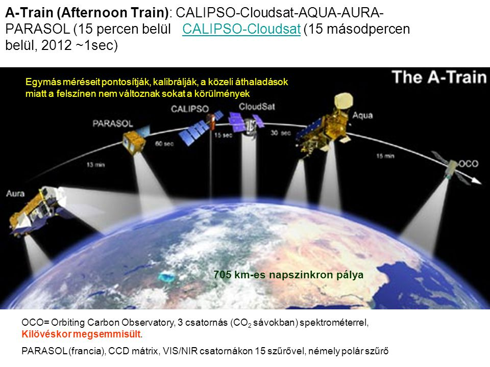 A-Train (Afternoon Train): CALIPSO-Cloudsat-AQUA-AURA-PARASOL (15 percen belül CALIPSO-Cloudsat (15 másodpercen belül, 2012 ~1sec)