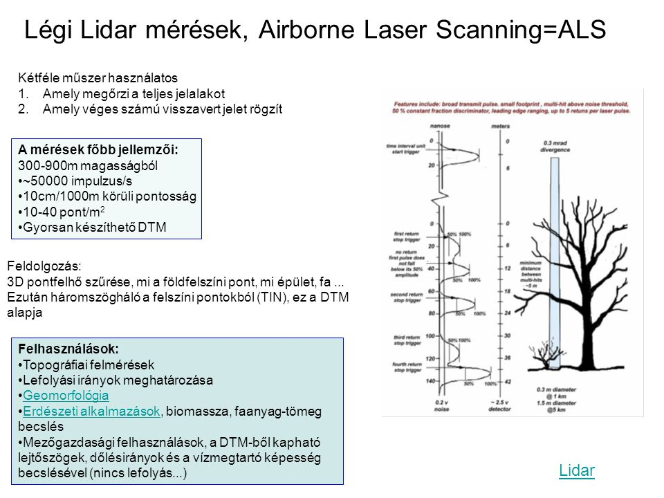 Légi Lidar mérések, Airborne Laser Scanning=ALS