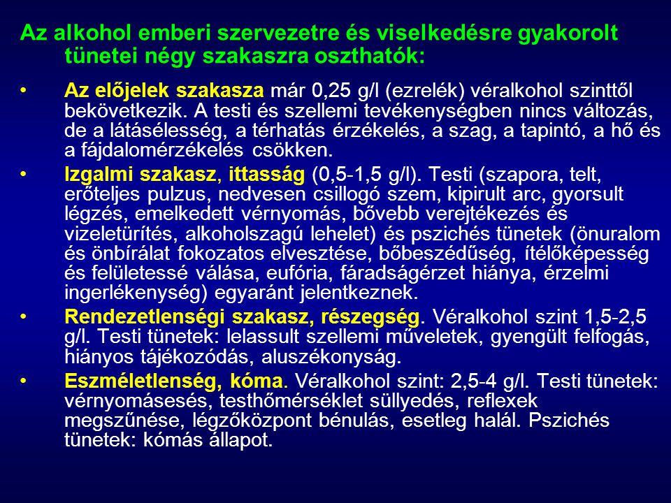 Az alkohol emberi szervezetre és viselkedésre gyakorolt tünetei négy szakaszra oszthatók:
